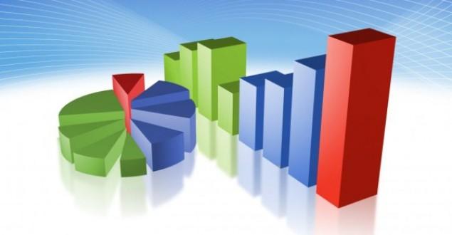 Vaka İncelemesi Nedir 26 – Vaka İnceleme Protokolünün Sürdürülmesi – Analiz Durumları ve Birimleri – Ücretli Vaka İncelemesi Yaptırma
