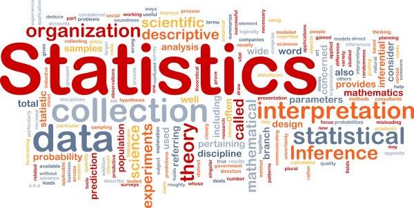 İstatistik – Sosyal Bilimlerde İstatistik (86) – Model Özellikleri ve Simülasyon – İstatistik Nedir – İstatistik Fiyatları – Ücretli İstatistik Yaptırma