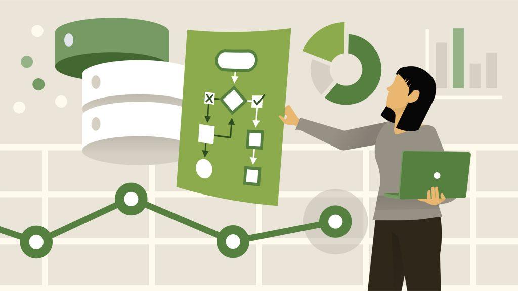 Örnekleme – İstatistik Alanları- İstatistik Fiyatları – Ücretli İstatistik – İstatistik Yaptırma