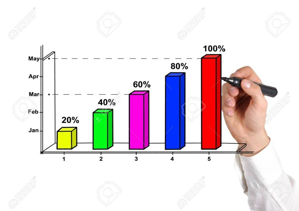 Eşitleme ve Devam Ettirme – İstatistik Alanları- İstatistik Fiyatları – Ücretli İstatistik – İstatistik Yaptırma