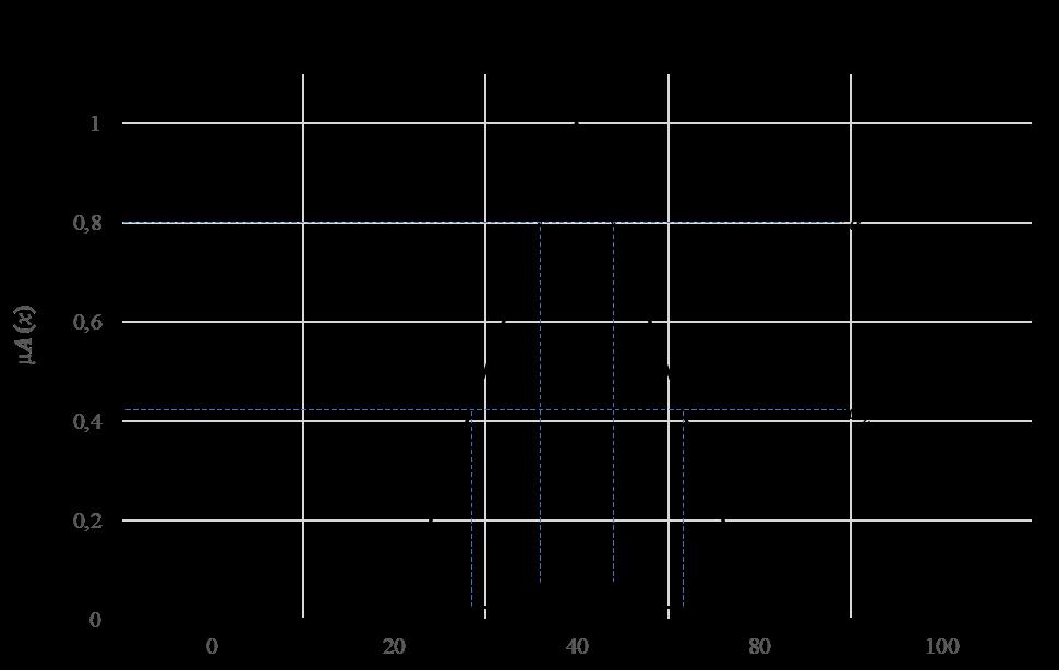 Standart Eşitleme Hatası – İstatistik Alanları- İstatistik Fiyatları – Ücretli İstatistik – İstatistik Yaptırma