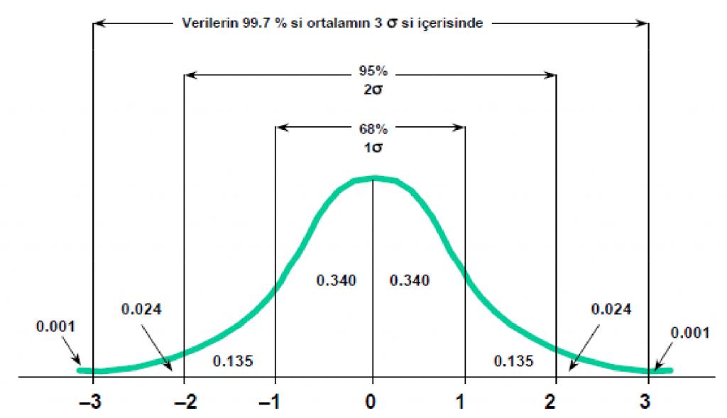 Kernel Denkleminin Beş Adımı: Genel Bakış – İstatistik Alanları- İstatistik Fiyatları – Ücretli İstatistik – İstatistik Yaptırma