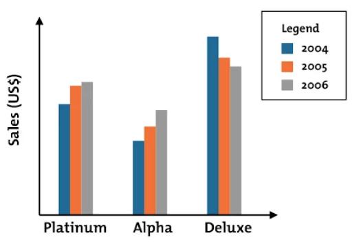 İKİ MODERN PLAGU – İstatistik Alanları- İstatistik Fiyatları – Ücretli İstatistik – İstatistik Yaptırma